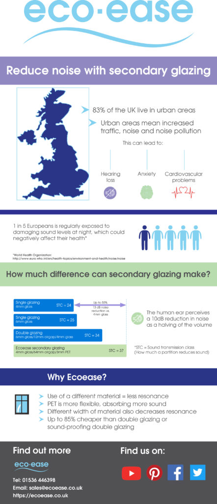 Reduce noise with secondary glazing
